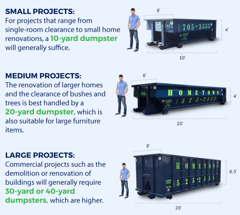 10 to 40 yard dumpster