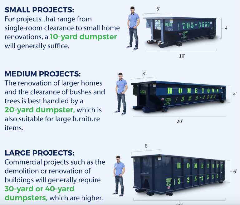 Guide To Renting A Dumpster In New Jersey