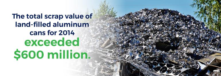 total scrap value in landfill