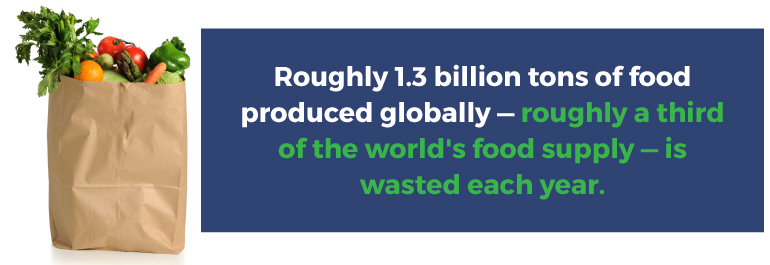 1.3 billion tons of food produced globally
