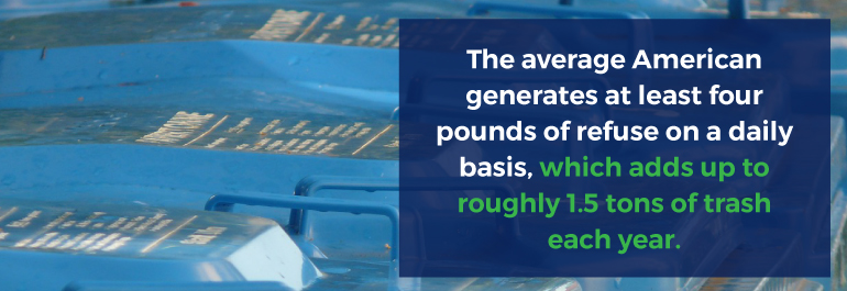 average american generates 4 pounds of refuse