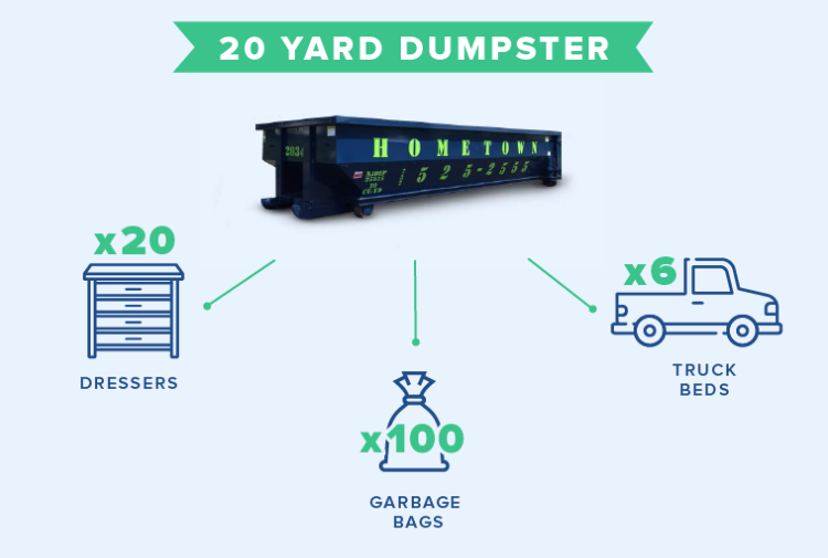 20 yard dumpster graphic - what fits in it
