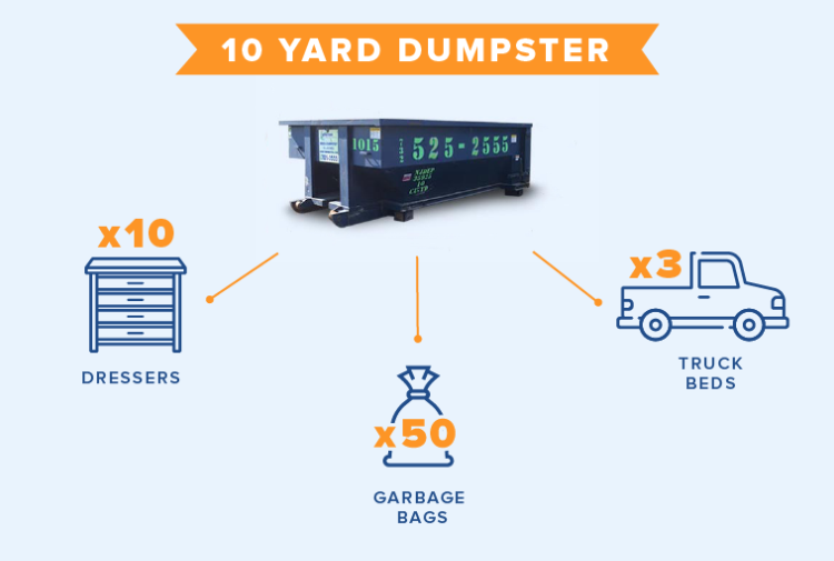 10 yard dumpster - what fits in it