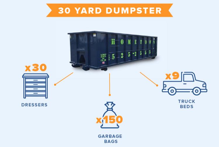 30 yard dumpster - what fits in it